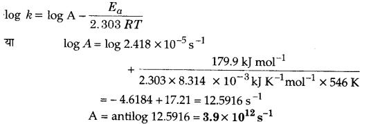 UP Board Solutions for Class 12 Chapter 4 Chemical Kinetics 2Q.23