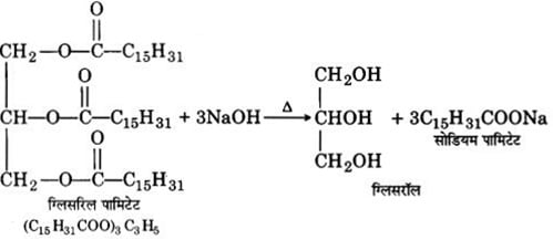 UP Board Solutions for Class 12 Chemistry Chapter 16 Chemistry in Everyday Life 1