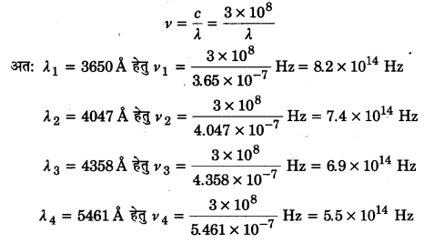 UP Board Solutions for Class 12 Physics Chapter 11 Dual Nature of Radiation and Matter 28