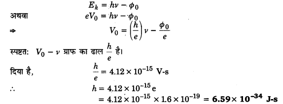 UP Board Solutions for Class 12 Physics Chapter 11 Dual Nature of Radiation and Matter 6