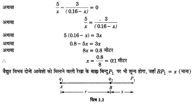 UP Board Solutions for Class 12 Physics Chapter 2 Electrostatic Potential and Capacitance Q1.1