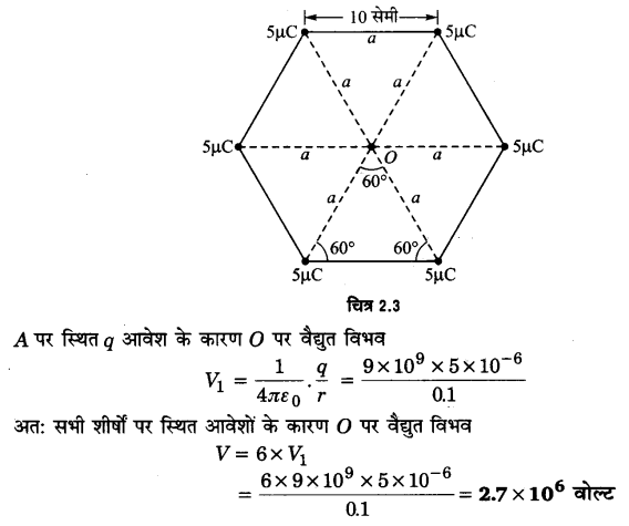 UP Board Solutions for Class 12 Physics Chapter 2 Electrostatic Potential and Capacitance Q2