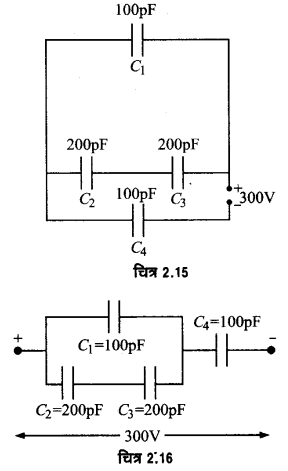 UP Board Solutions for Class 12 Physics Chapter 2 Electrostatic Potential and Capacitance Q25