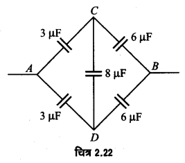 UP Board Solutions for Class 12 Physics Chapter 2 Electrostatic Potential and Capacitance VSAQ 24.1