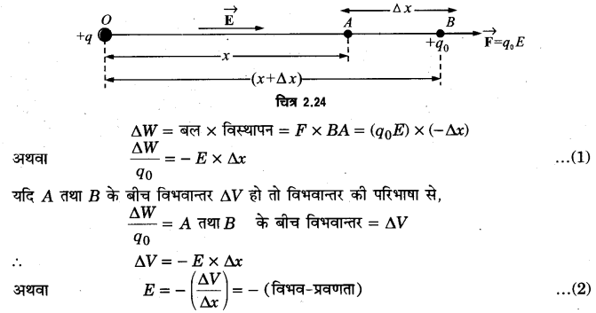 UP Board Solutions for Class 12 Physics Chapter 2 Electrostatic Potential and Capacitance SAQ 1