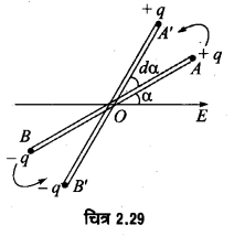 UP Board Solutions for Class 12 Physics Chapter 2 Electrostatic Potential and Capacitance SAQ 6