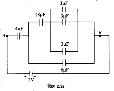UP Board Solutions for Class 12 Physics Chapter 2 Electrostatic Potential and Capacitance SAQ 15
