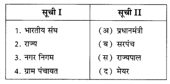 NCERT Solutions for Class 10 Social Science Civics Chapter 2 (Hindi Medium) 5.1