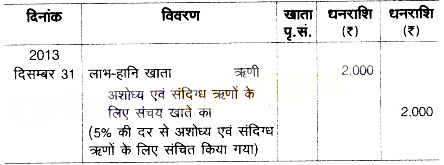 UP Board Solutions for Class 10 Commerce Chapter 2 समायोजनाओं सहित अन्तिम खाते