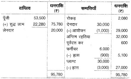 UP Board Solutions for Class 10 Commerce Chapter 8 सन्देशवाहक प्रणालियाँ 12