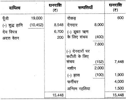 UP Board Solutions for Class 10 Commerce Chapter 8 सन्देशवाहक प्रणालियाँ 15