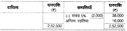 UP Board Solutions for Class 10 Commerce Chapter 8 सन्देशवाहक प्रणालियाँ 18