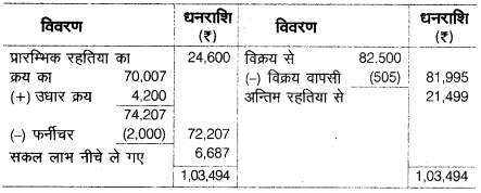 UP Board Solutions for Class 10 Commerce Chapter 8 सन्देशवाहक प्रणालियाँ 21