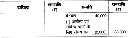 UP Board Solutions for Class 10 Commerce Chapter 8 सन्देशवाहक प्रणालियाँ 7