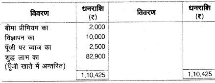UP Board Solutions for Class 10 Commerce Chapter 8 सन्देशवाहक प्रणालियाँ 8