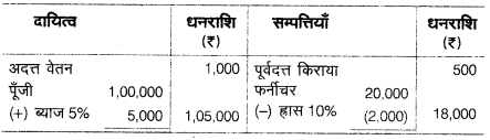 UP Board Solutions for Class 10 Commerce Chapter 8 सन्देशवाहक प्रणालियाँ 2