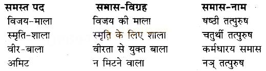 UP Board Solutions for Class 10 Hindi Chapter 9 सुभद्राकुमारी चौहान (काव्य-खण्ड) img-1