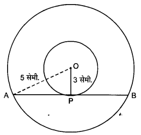 UP Board Solutions for Class 10 Maths Chapter 10 Circles page 236 7