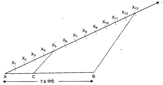 UP Board Solutions for Class 10 Maths Chapter 11 Constructions page 242 1