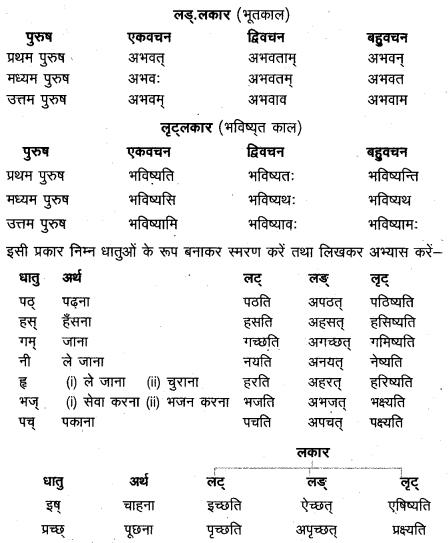 UP Board Solutions for Class 12 Sahityik Hindi हिन्दी से संस्कृत में अनुवाद 4