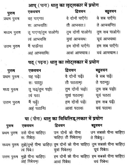 UP Board Solutions for Class 12 Sahityik Hindi हिन्दी से संस्कृत में अनुवाद 6